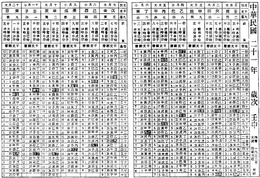 китайский календарь Фен Шуй